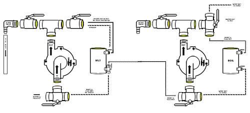 pump homebrew system