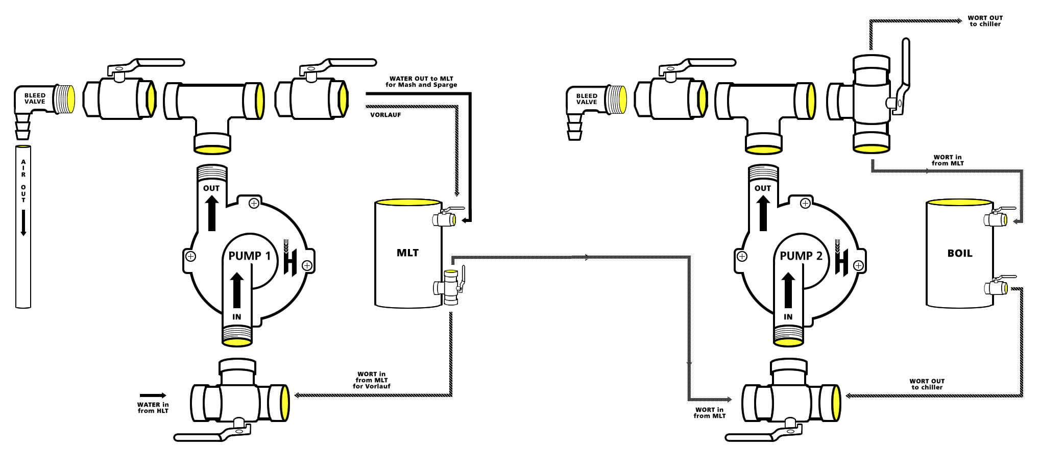 schematic 3 way valve the wiring diagram schematic 3 way valve vidim wiring diagram schematic
