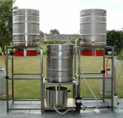 Streamlining Your Home Brewery