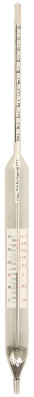 Hydrometer - Brix (0 - 12) With Correction Scale